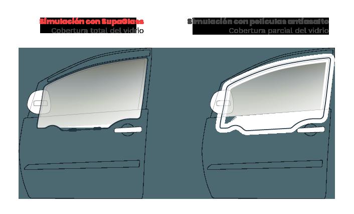 vidrio-supaglass-mexico